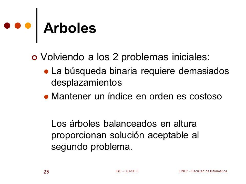 Arboles Volviendo a los 2 problemas iniciales: