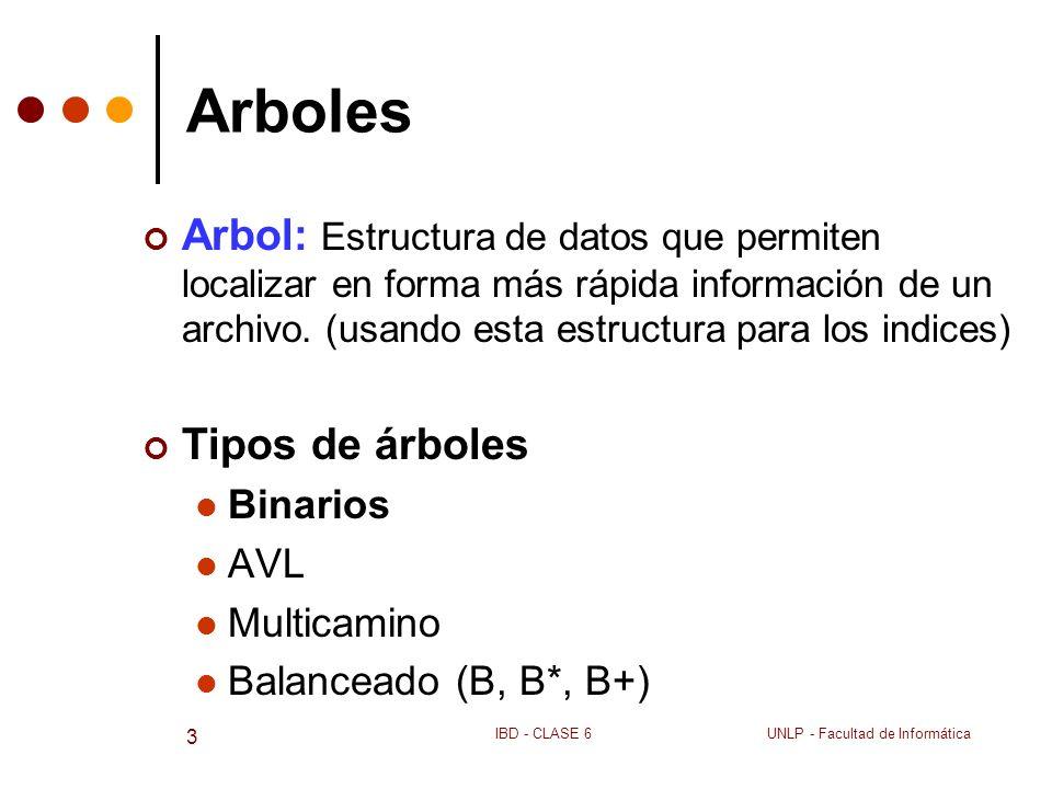 Arboles Arbol: Estructura de datos que permiten localizar en forma más rápida información de un archivo. (usando esta estructura para los indices)