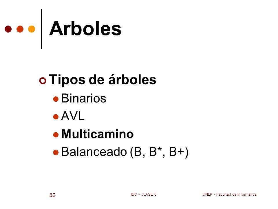 Arboles Tipos de árboles Binarios AVL Multicamino