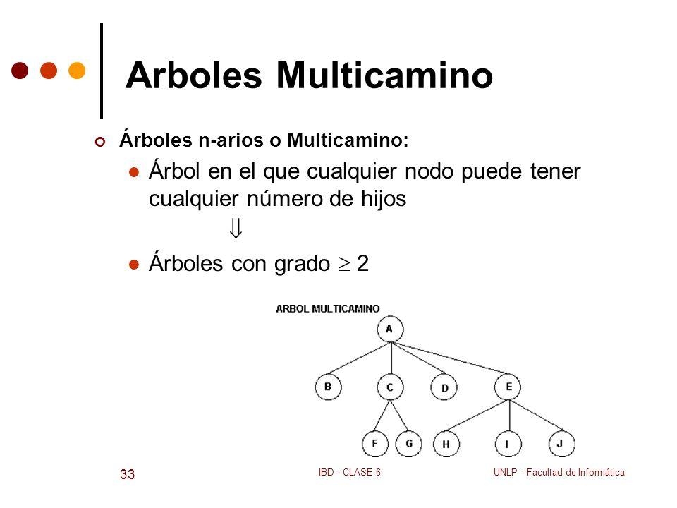 Arboles Multicamino Árboles n-arios o Multicamino: Árbol en el que cualquier nodo puede tener cualquier número de hijos.