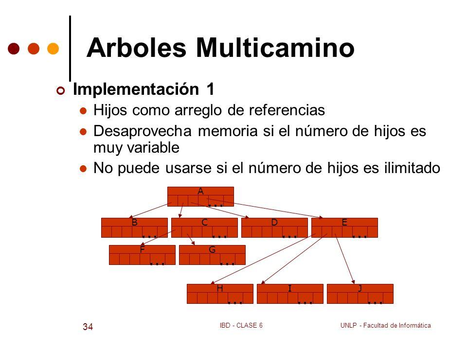 Arboles Multicamino Implementación 1 Hijos como arreglo de referencias