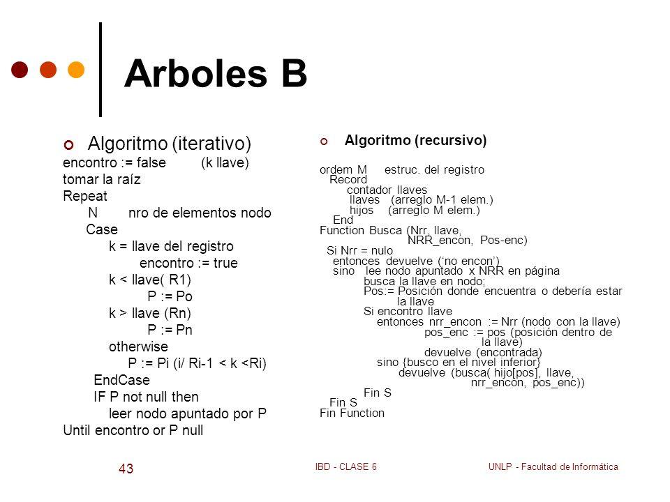 Arboles B Algoritmo (iterativo) Algoritmo (recursivo)
