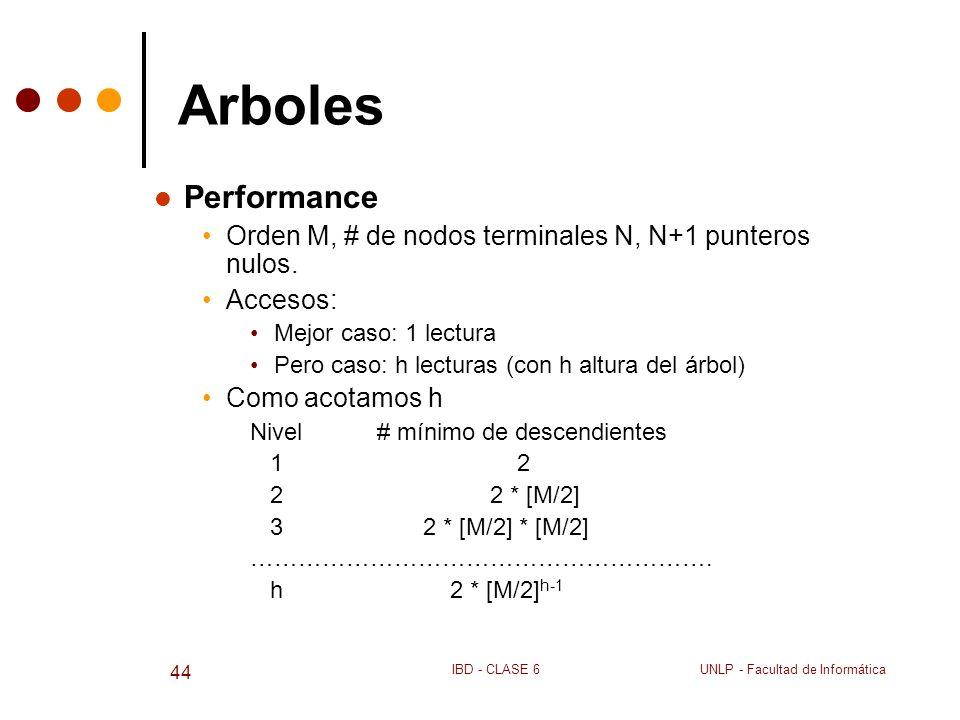 Arboles Performance. Orden M, # de nodos terminales N, N+1 punteros nulos. Accesos: Mejor caso: 1 lectura.