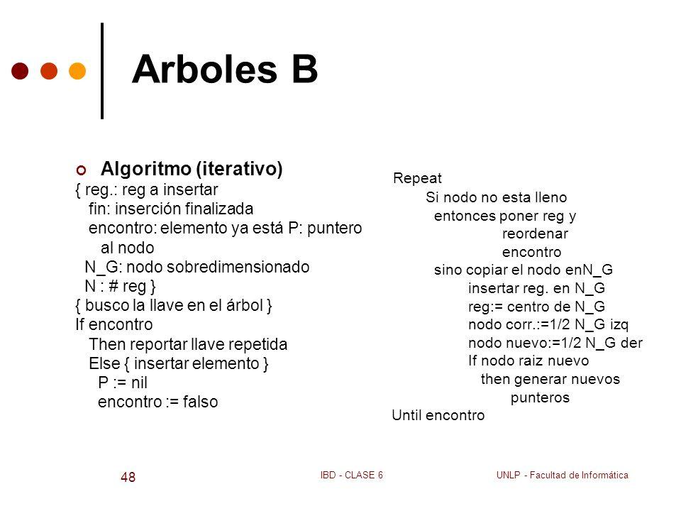 Arboles B Repeat Algoritmo (iterativo) { reg.: reg a insertar