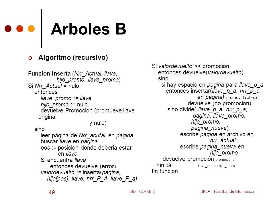 Arboles B Algoritmo (recursivo) Funcion inserta (Nrr_Actual, llave,