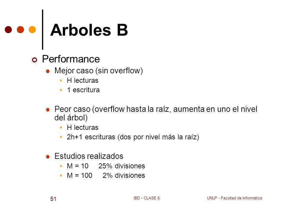 Arboles B Performance Mejor caso (sin overflow)