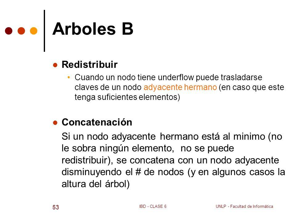 Arboles B Redistribuir Concatenación