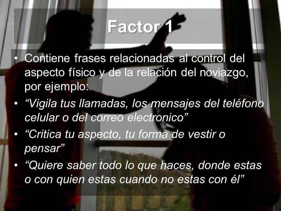 Factor 1 Contiene frases relacionadas al control del aspecto físico y de la relación del noviazgo, por ejemplo: