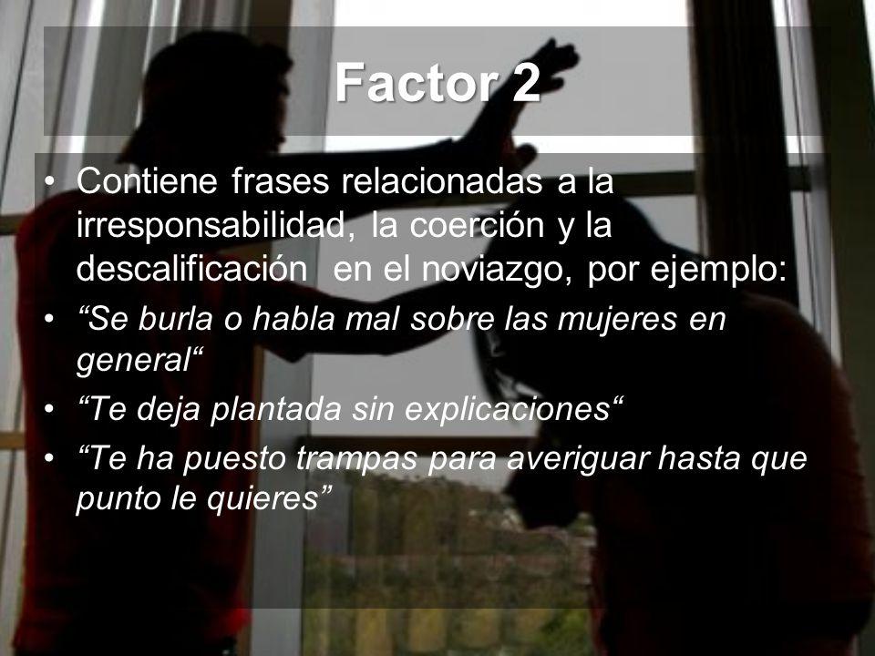 Factor 2 Contiene frases relacionadas a la irresponsabilidad, la coerción y la descalificación en el noviazgo, por ejemplo: