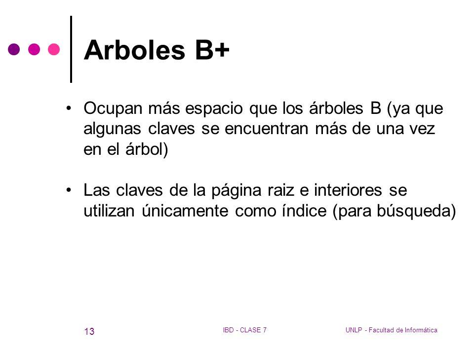 Arboles B+ Ocupan más espacio que los árboles B (ya que algunas claves se encuentran más de una vez en el árbol)