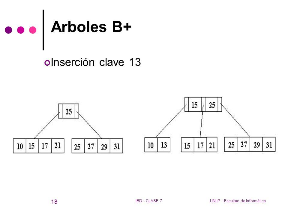 Arboles B+ Inserción clave 13 IBD - CLASE 7