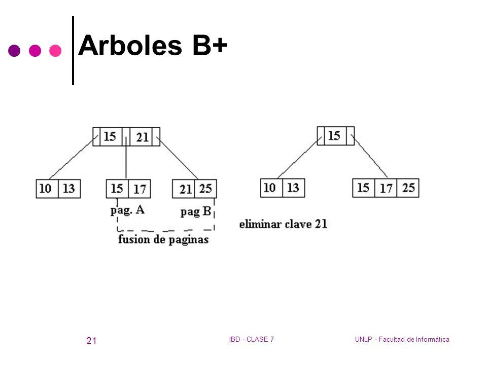 Arboles B+ IBD - CLASE 7 UNLP - Facultad de Informática