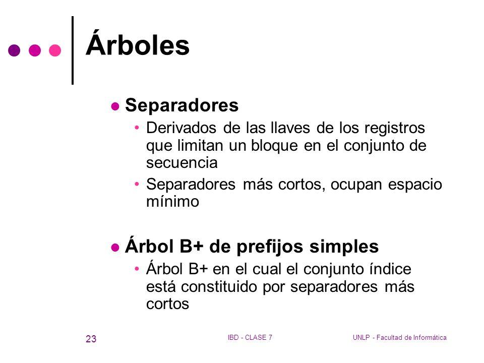 Árboles Separadores Árbol B+ de prefijos simples