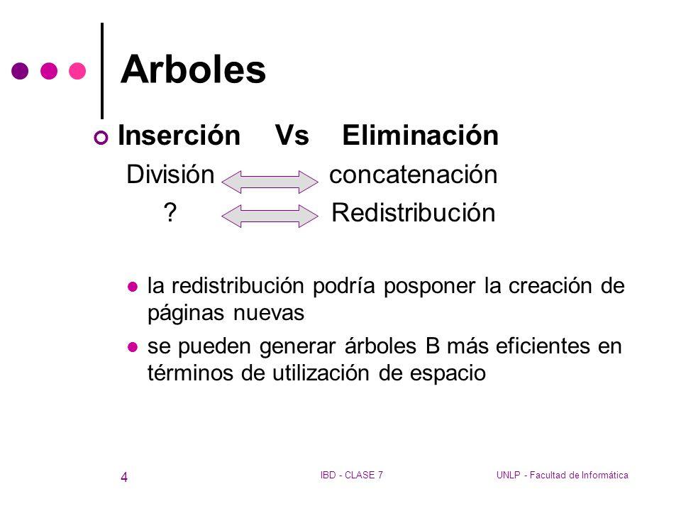 Arboles Inserción Vs Eliminación División concatenación