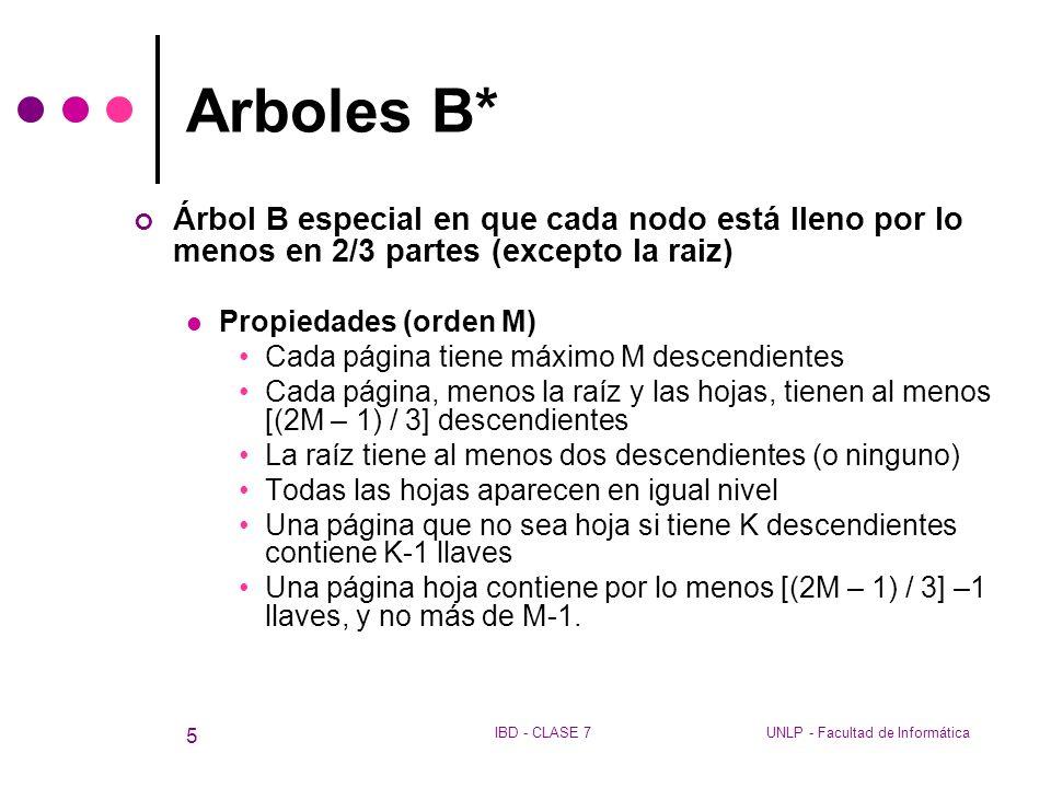 Arboles B*Árbol B especial en que cada nodo está lleno por lo menos en 2/3 partes (excepto la raiz)