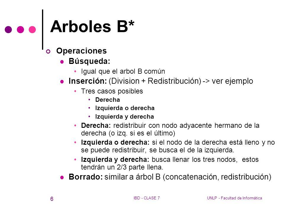 Arboles B* Operaciones Búsqueda:
