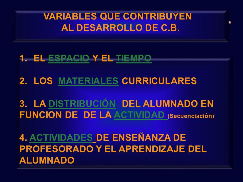 VARIABLES QUE CONTRIBUYEN