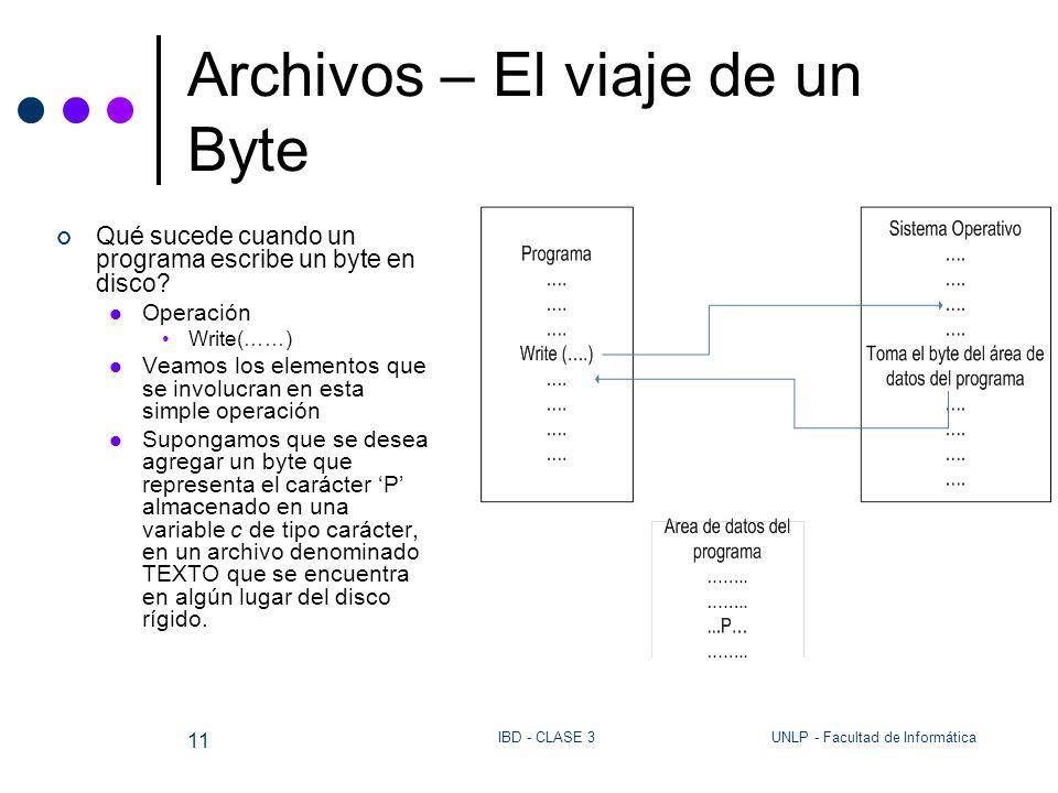 Archivos – El viaje de un Byte