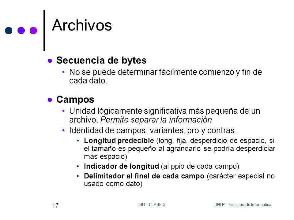 Archivos Secuencia de bytes Campos