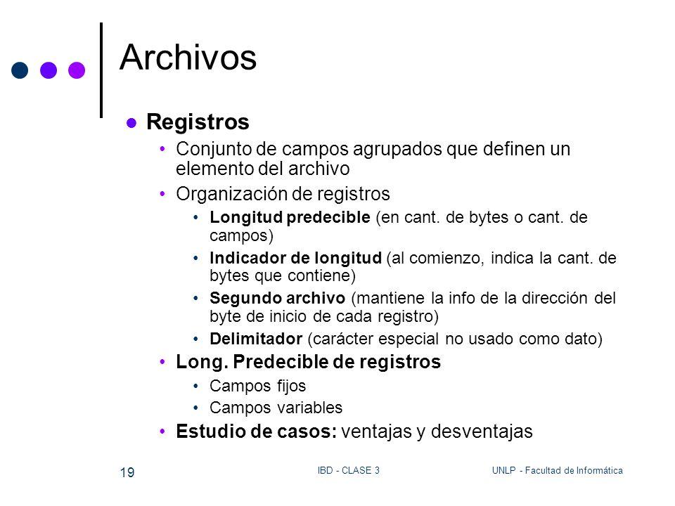 Archivos Registros. Conjunto de campos agrupados que definen un elemento del archivo. Organización de registros.