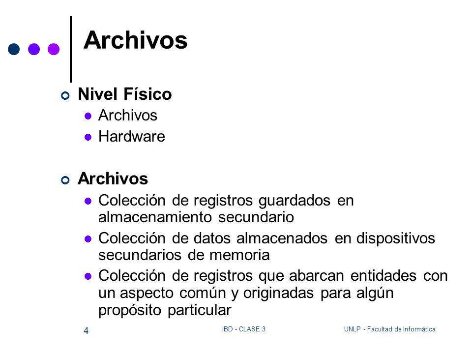Archivos Nivel Físico Archivos Hardware