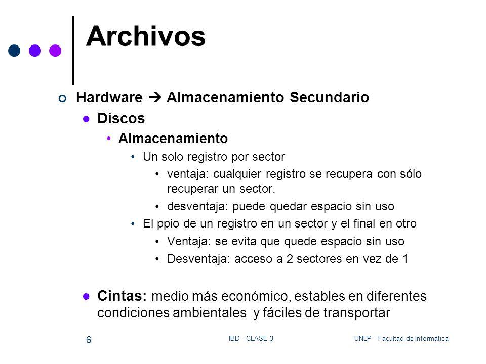 Archivos Hardware  Almacenamiento Secundario Discos