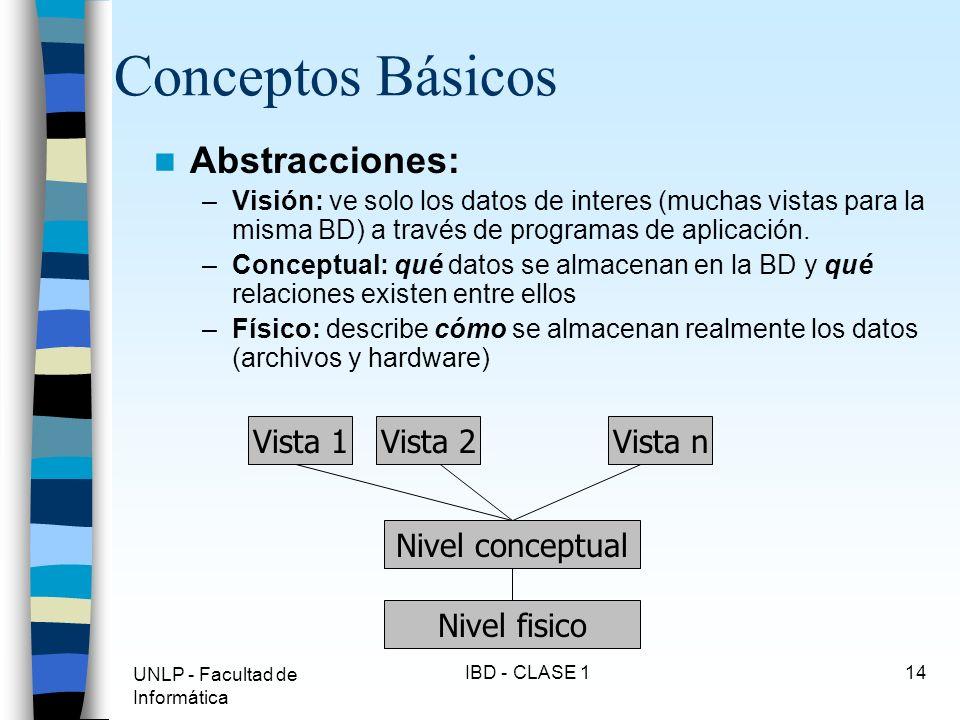 Conceptos Básicos Abstracciones: Vista 1 Vista 2 Vista n