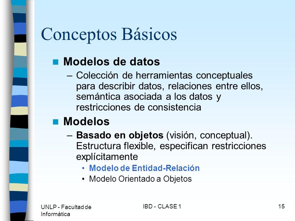 Conceptos Básicos Modelos de datos Modelos