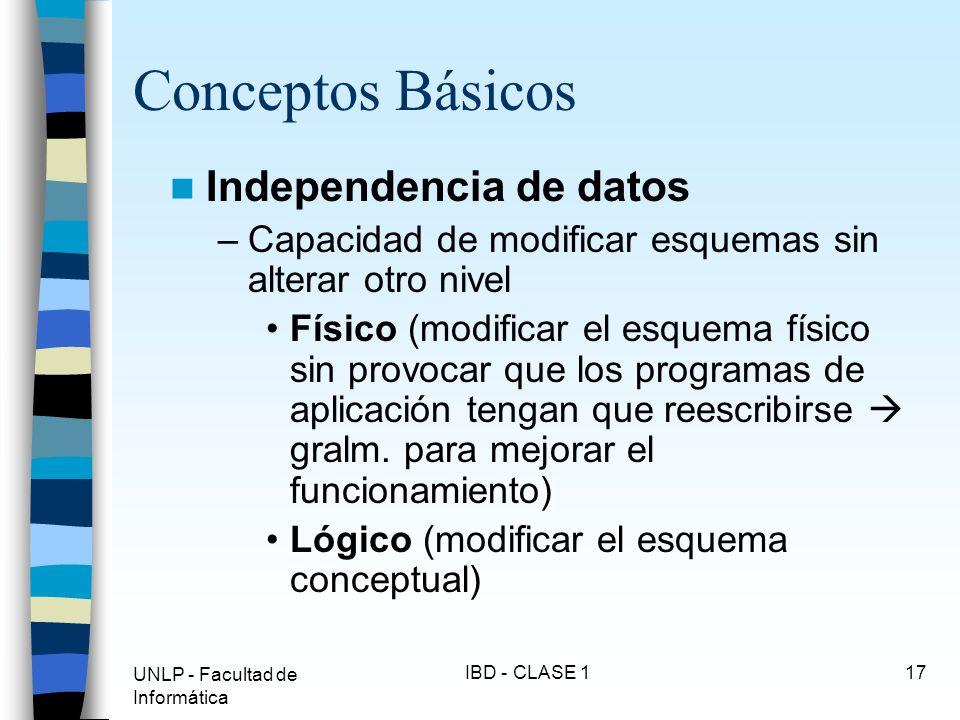 Conceptos Básicos Independencia de datos