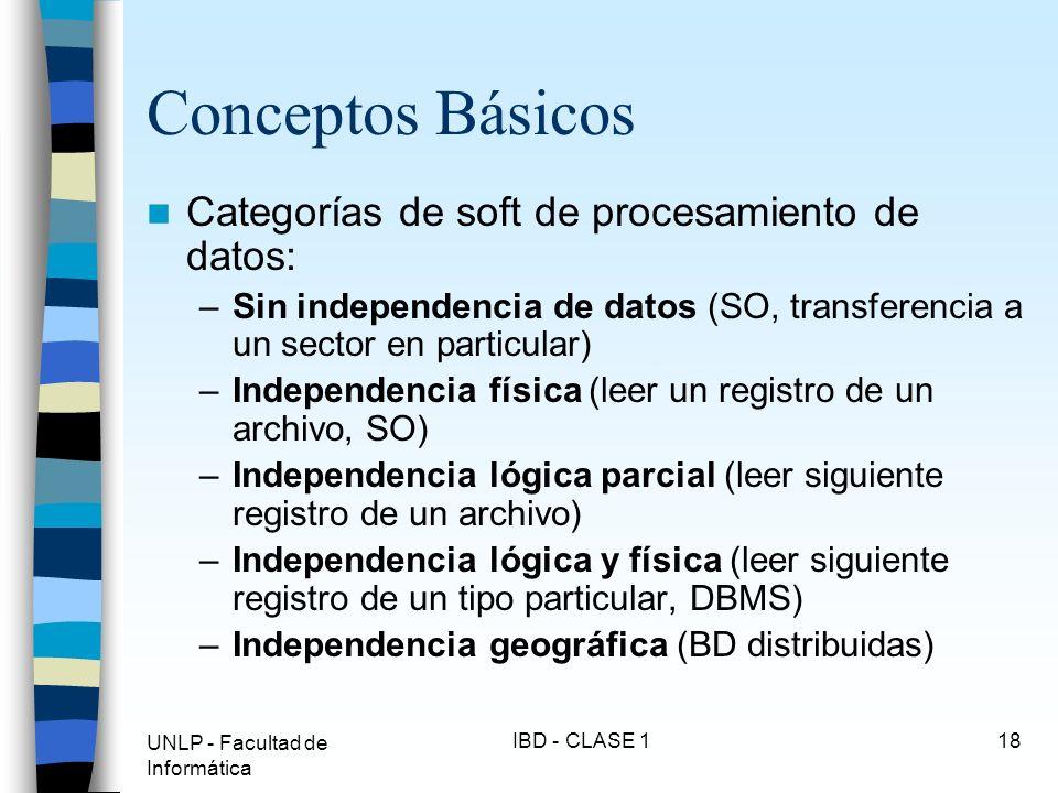 Conceptos Básicos Categorías de soft de procesamiento de datos: