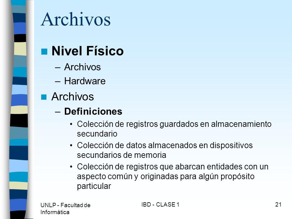 Archivos Nivel Físico Archivos Hardware Definiciones