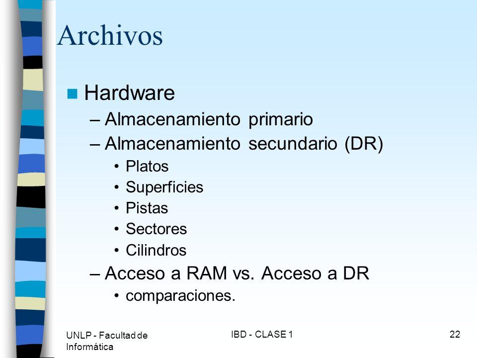 Archivos Hardware Almacenamiento primario