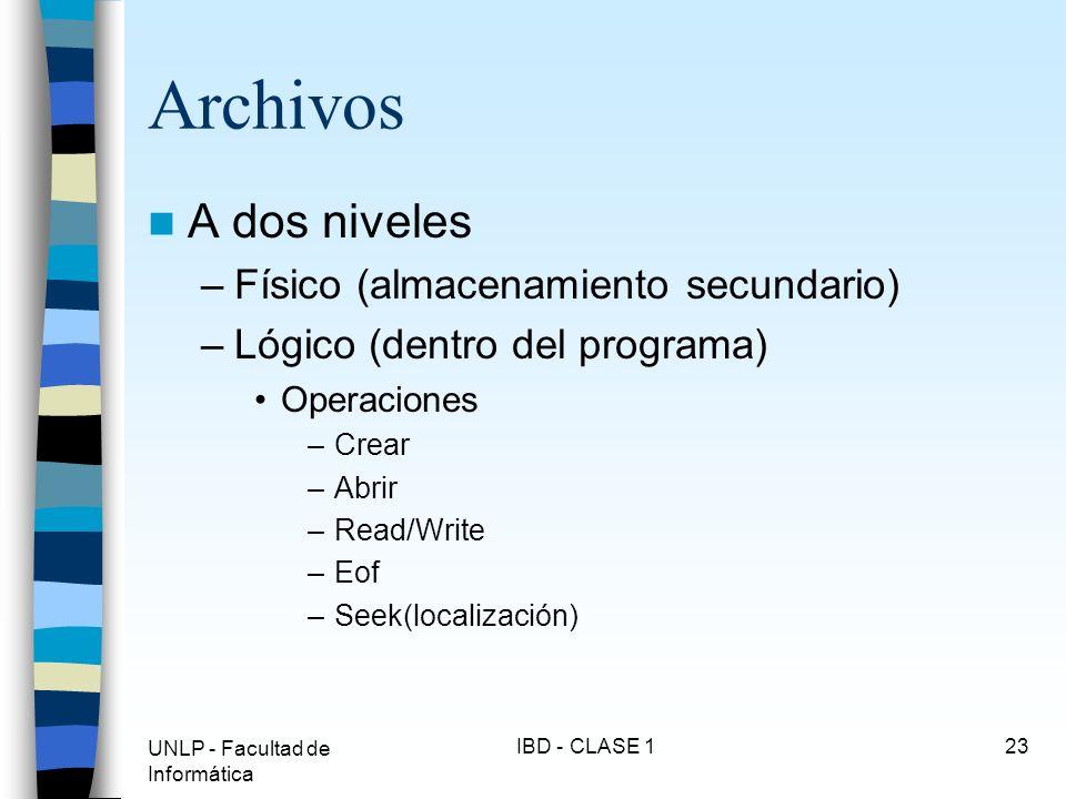 Archivos A dos niveles Físico (almacenamiento secundario)
