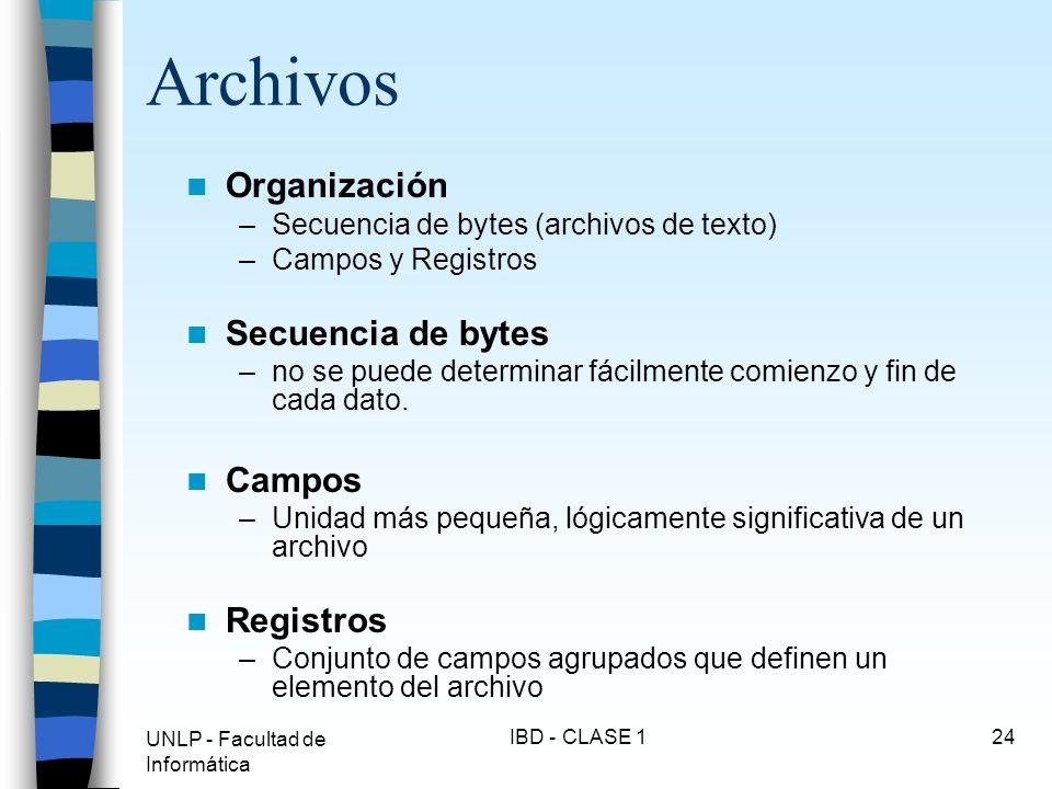 Archivos Organización Secuencia de bytes Campos Registros