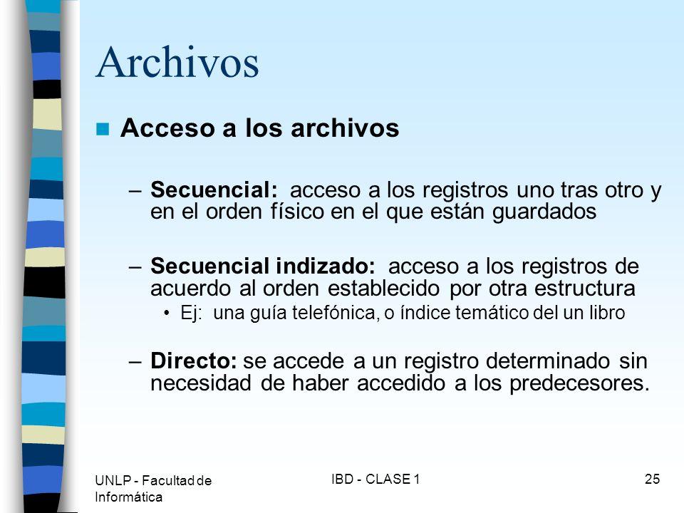 Archivos Acceso a los archivos