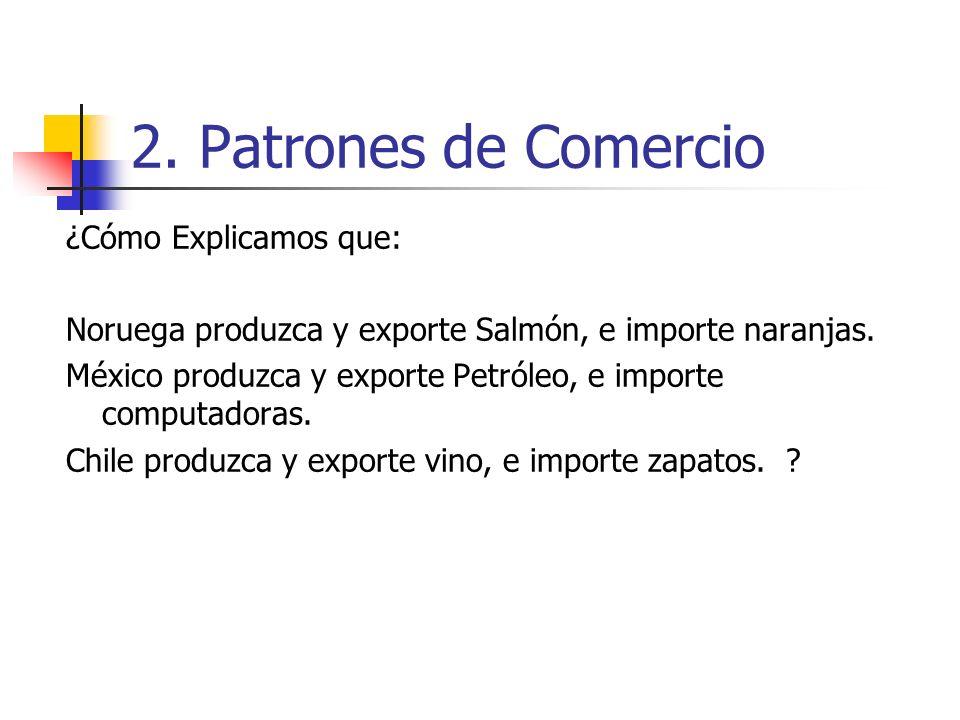 2. Patrones de Comercio ¿Cómo Explicamos que: