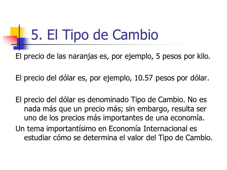 5. El Tipo de Cambio El precio de las naranjas es, por ejemplo, 5 pesos por kilo. El precio del dólar es, por ejemplo, 10.57 pesos por dólar.