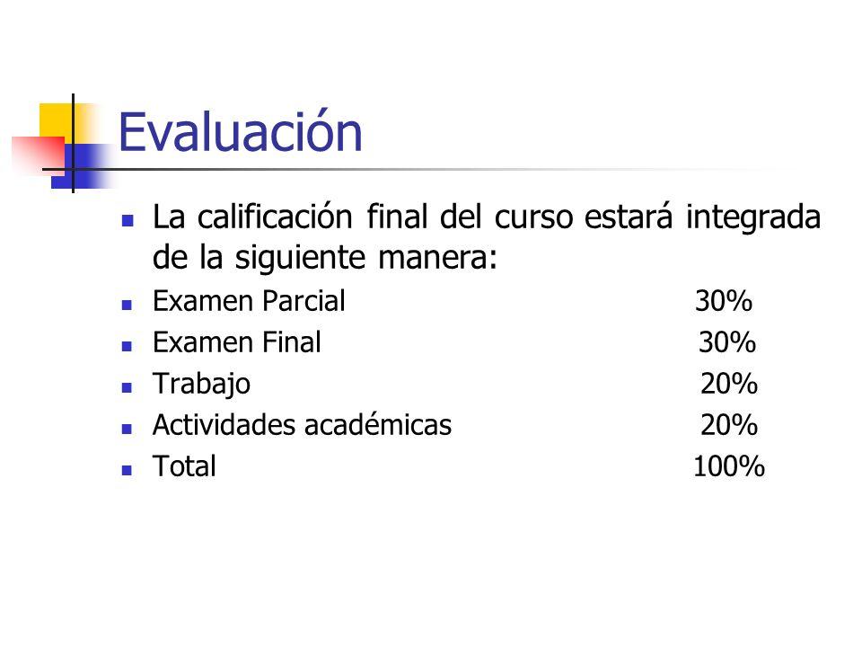 Evaluación La calificación final del curso estará integrada de la siguiente manera: Examen Parcial 30%