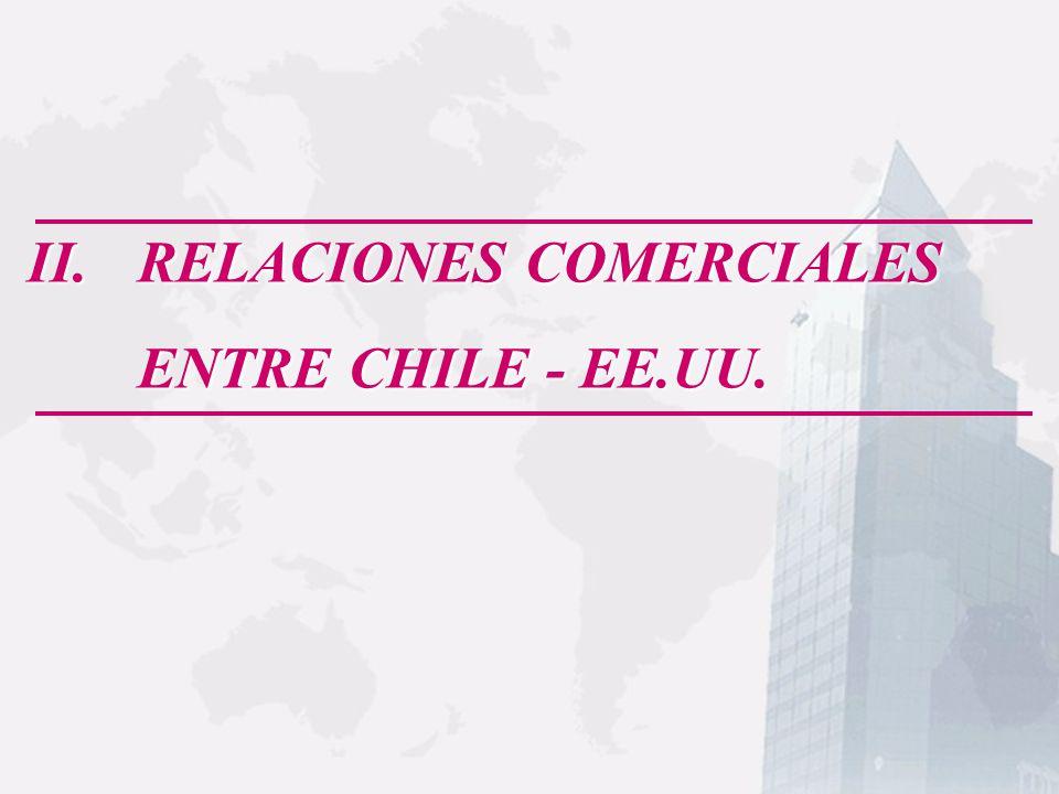 RELACIONES COMERCIALES ENTRE CHILE - EE.UU.