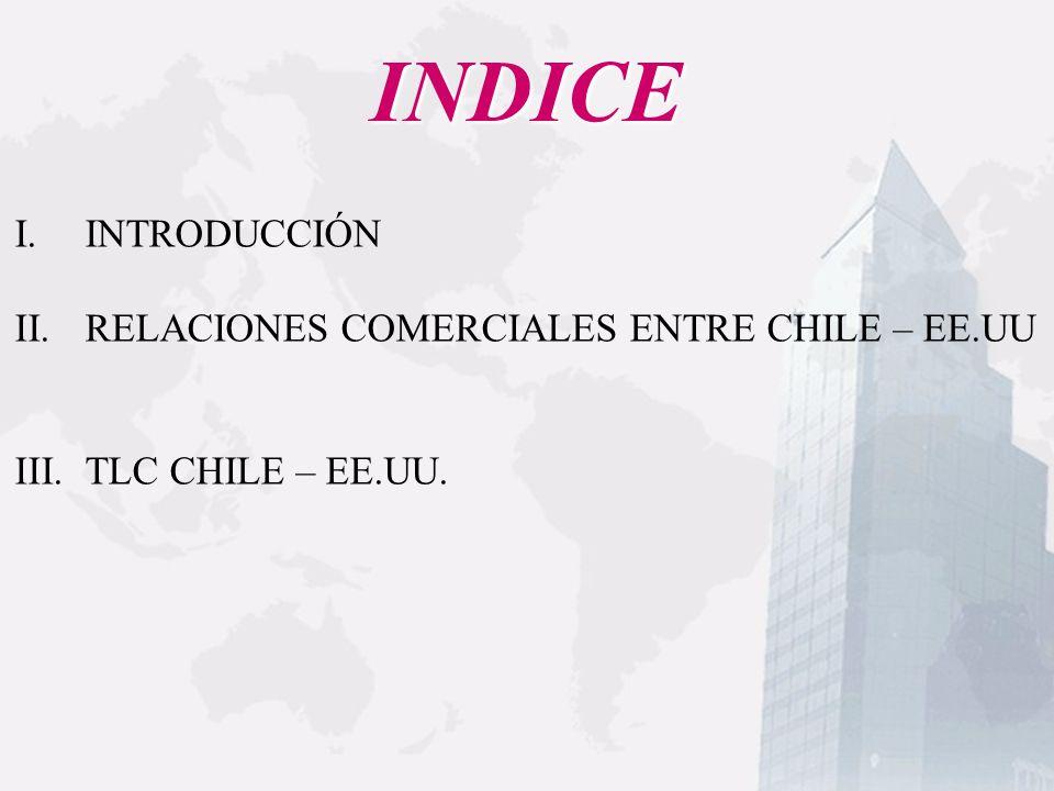INDICE INTRODUCCIÓN RELACIONES COMERCIALES ENTRE CHILE – EE.UU