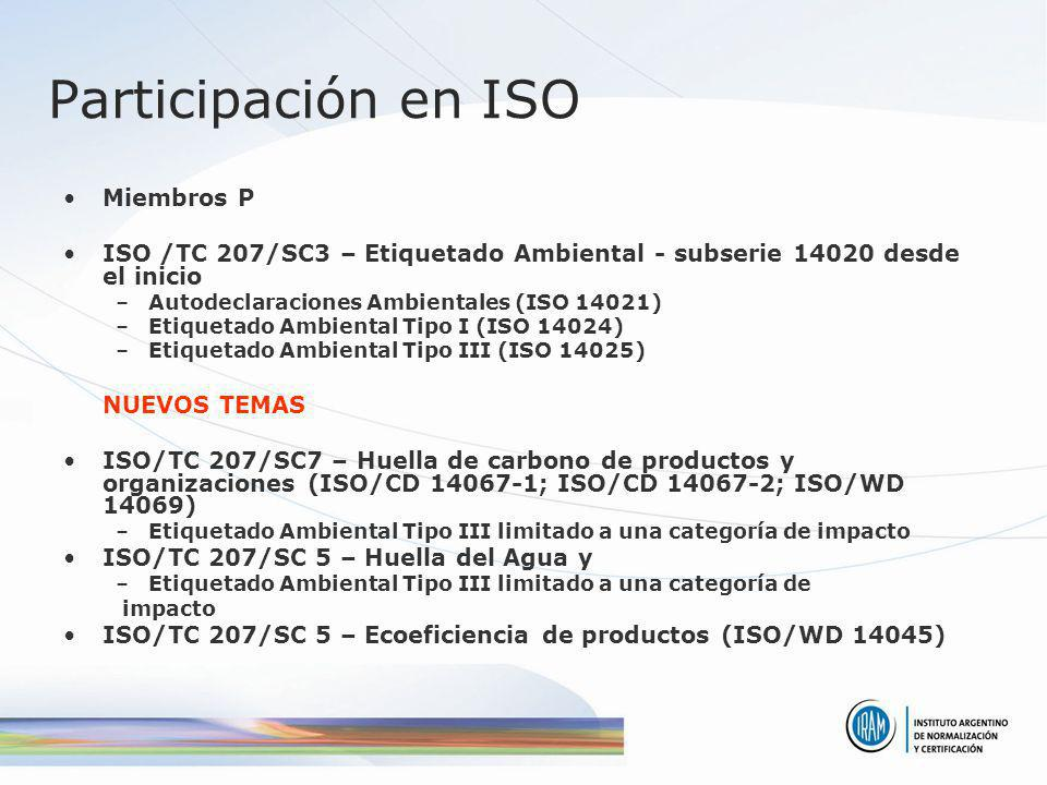 Participación en ISO Miembros P