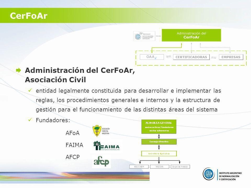 CerFoAr Administración del CerFoAr, Asociación Civil