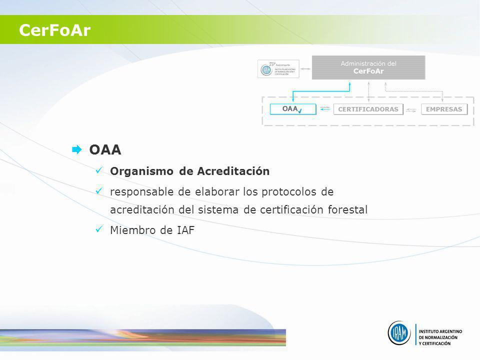 CerFoAr OAA Organismo de Acreditación