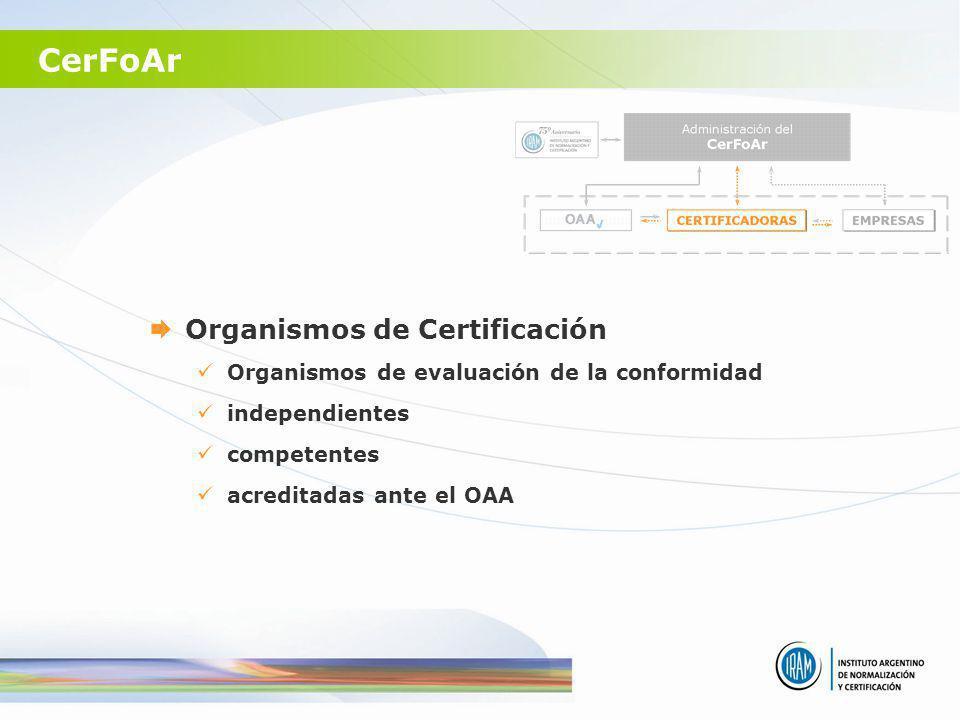 CerFoAr Organismos de Certificación