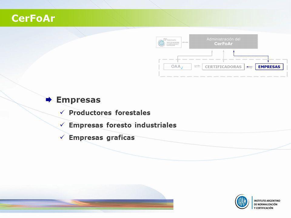 CerFoAr Empresas Productores forestales Empresas foresto industriales