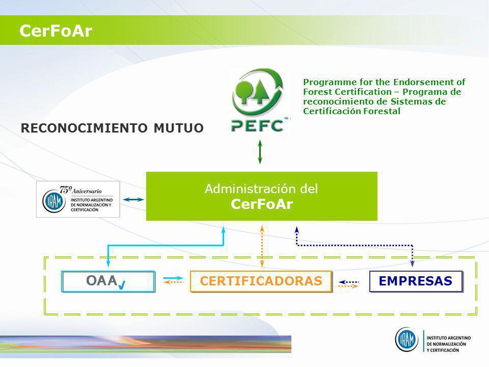 Administración del CerFoAr