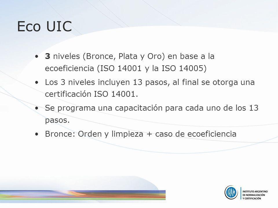 Eco UIC 3 niveles (Bronce, Plata y Oro) en base a la ecoeficiencia (ISO 14001 y la ISO 14005)