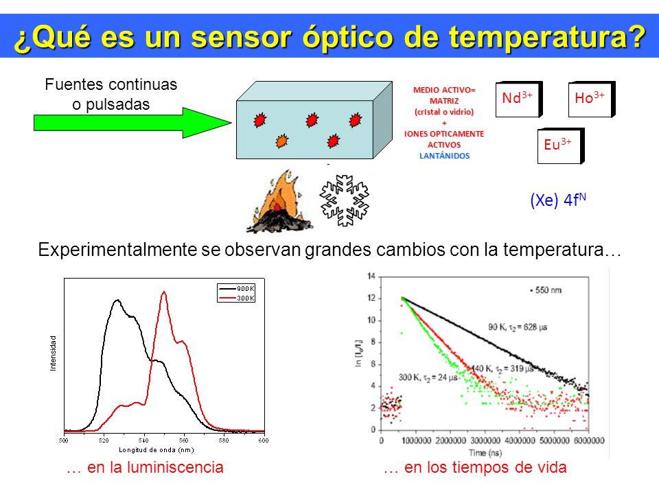 ¿Qué es un sensor óptico de temperatura