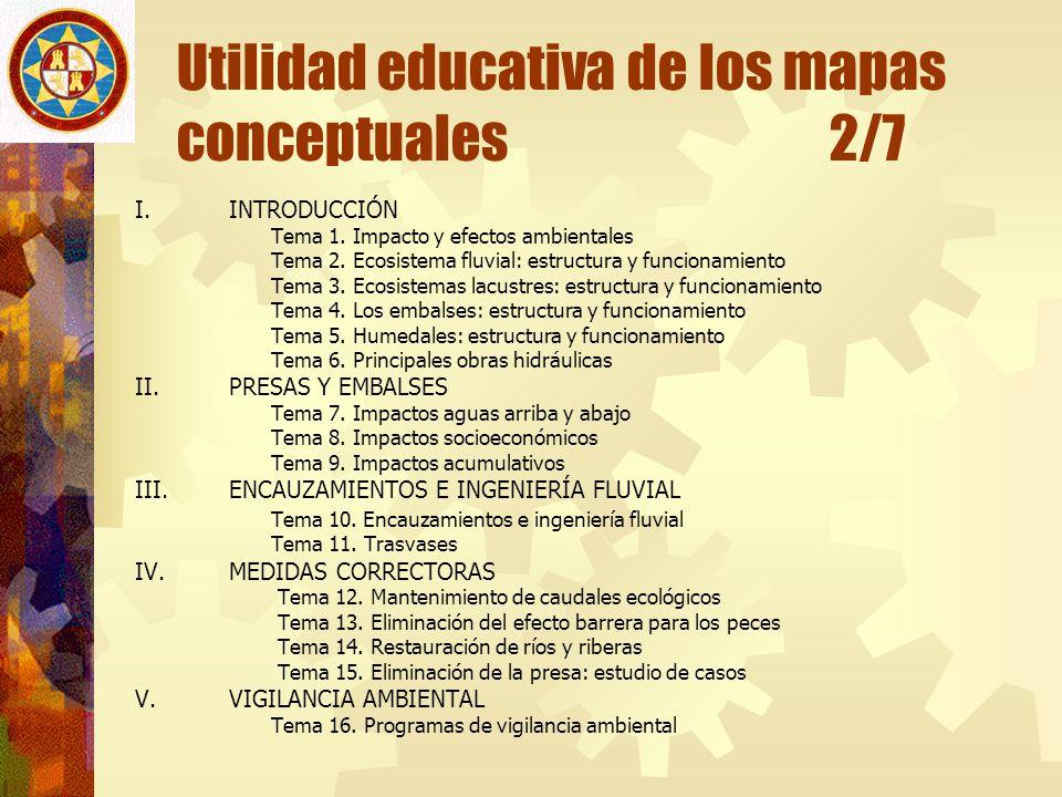 Utilidad educativa de los mapas conceptuales 2/7