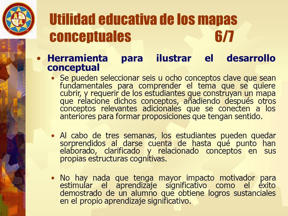 Utilidad educativa de los mapas conceptuales 6/7